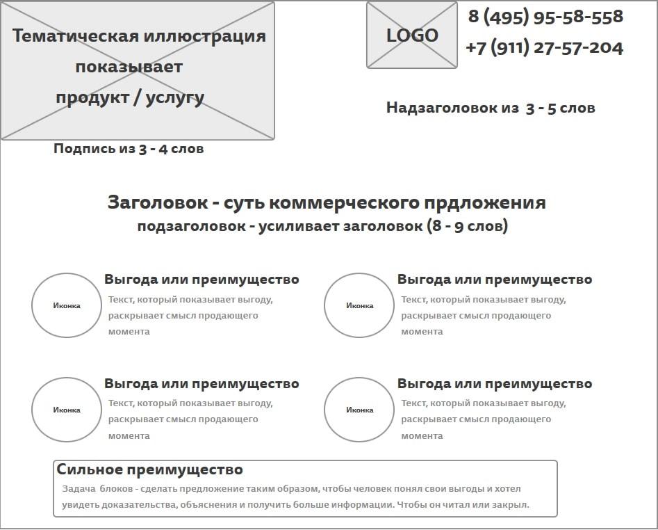 Пример структуры коммерческого предложения