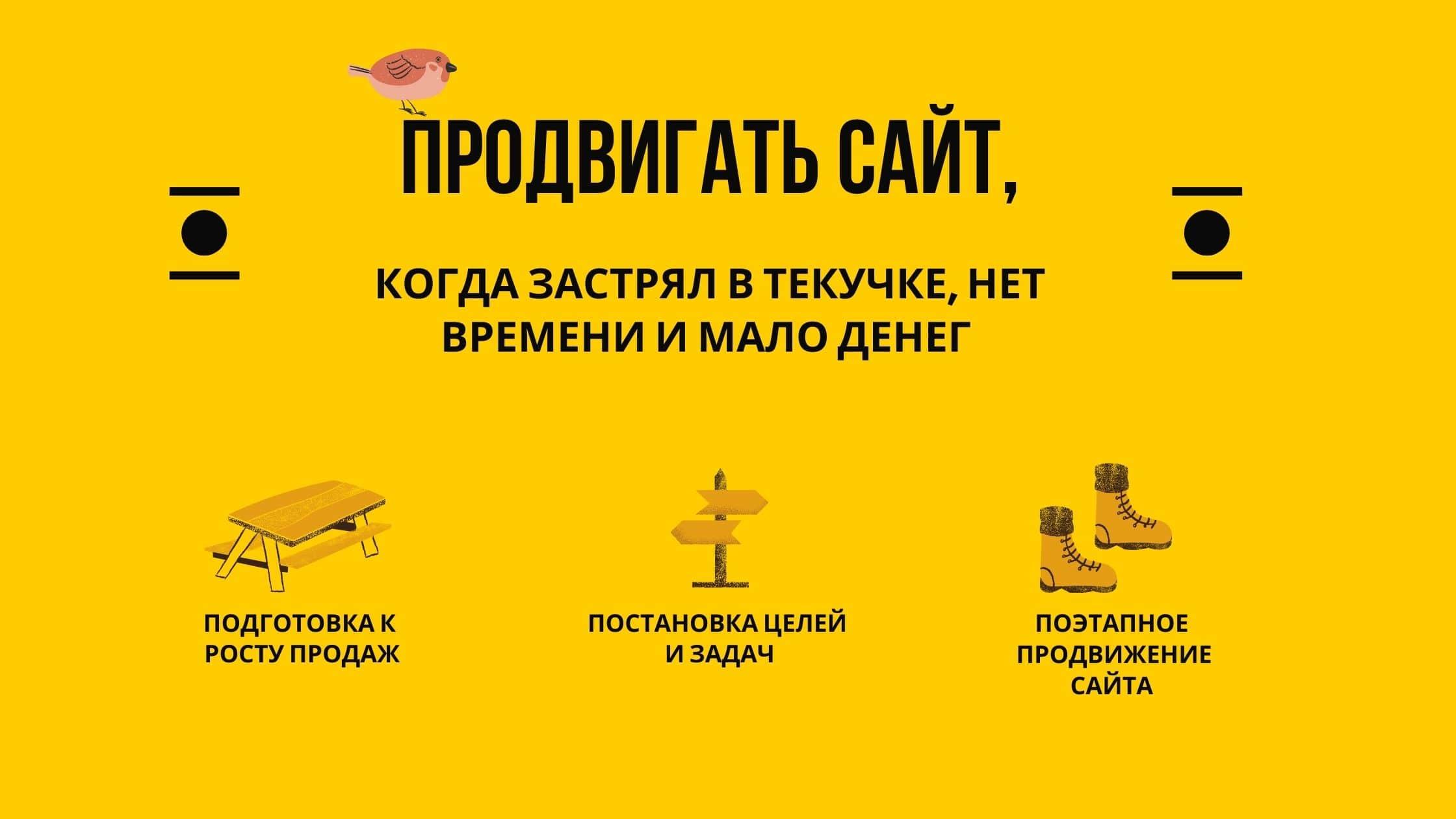 Продвижение сайта в интернете, план работ