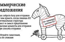 Примеры коммерческих предложений: образцы для продажи услуг и поставки товаров